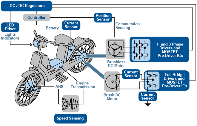 Sensing devices for the transportation industry including 2 wheelers