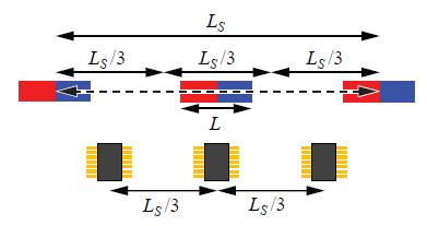 Slide By Sensing for Long Stroke applications using Allegro