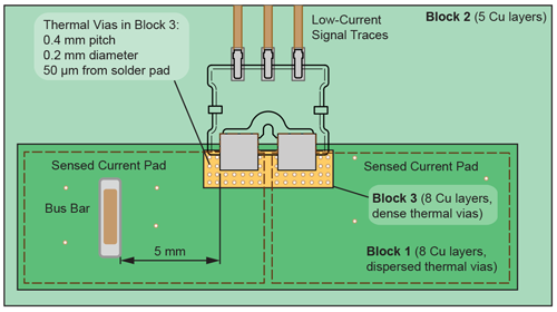 Figure 5: PCB Layout Example – LR Package