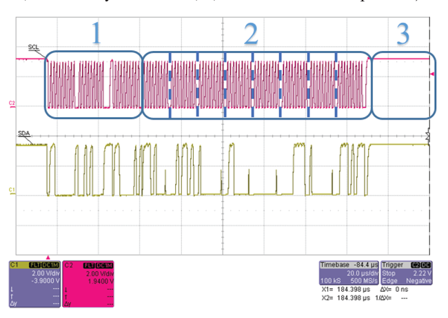 Figure 9: I2C read of 8 data bytes in No loop mode. Registers 0x28 and 0x29.