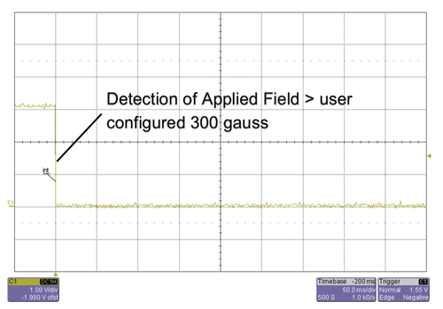 Figure 9: ALS31300 INT Pin Responding to Field > 300 G