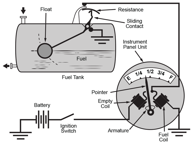 Figure 1: Typical Fuel Level Sensing Arrangement
