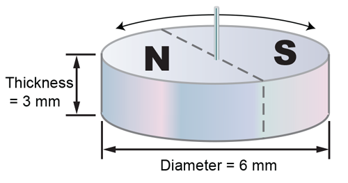 Figure 7: Diametric Magnet (Round)