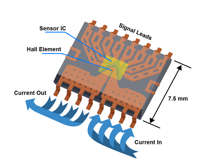 Figure 3: Allegro Current Sensor IC