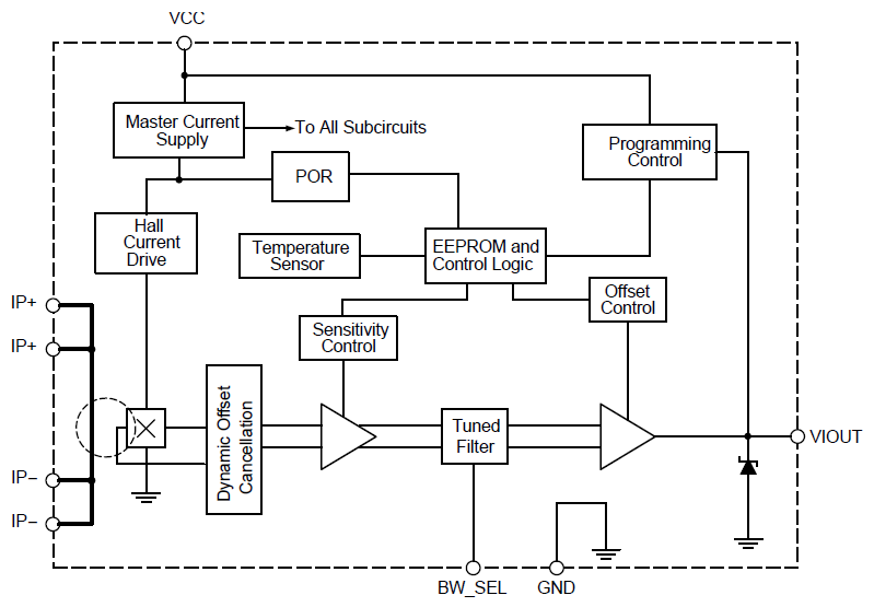 ACS723 Functional Block Diagram