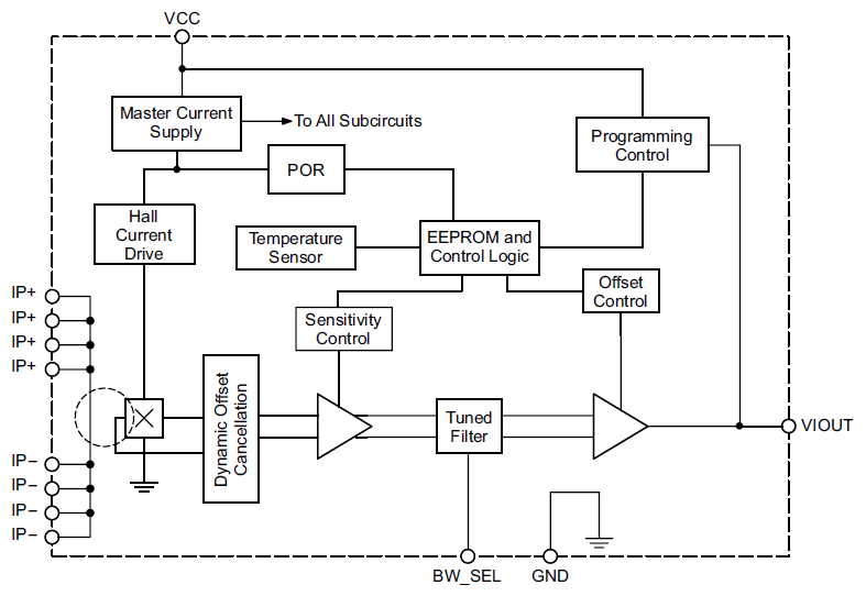 ACS723KMA Functional Block Diagram