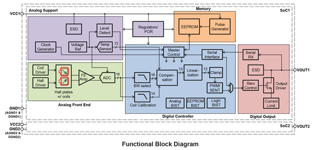A1346 Block Diagram