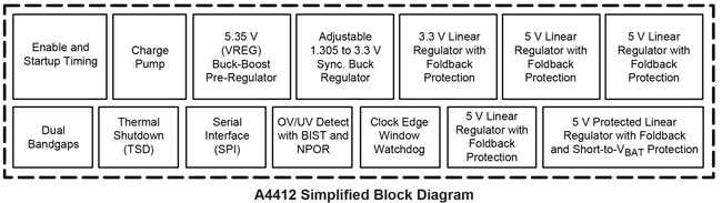 A4412 Block Diagram