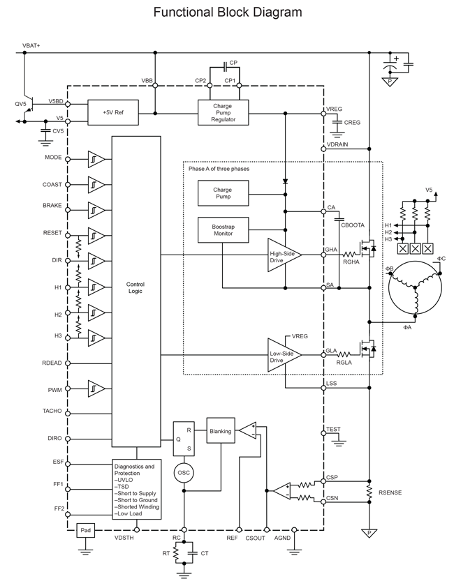 AMT49413 Block Diagram