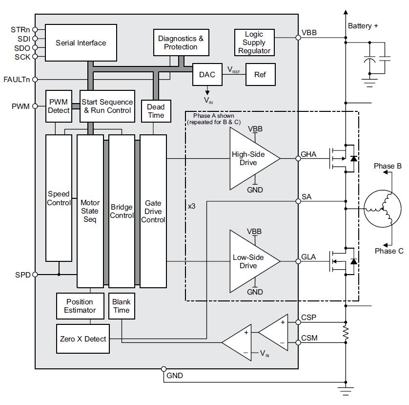 Allegro MicroSystems - A4963 Sensorless BLDC Controller