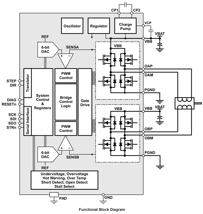 A4993 Block Diagram