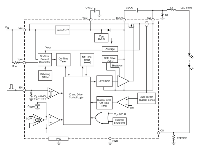 A6217  Functional Block Diagram