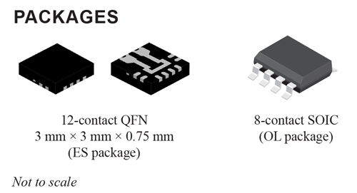 ACS70331 Packages