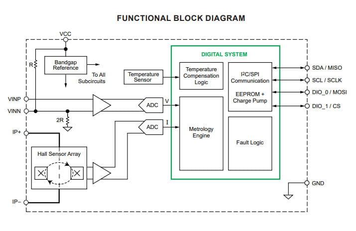 ACS71020: Single Phase, Isolated, Power Monitoring IC with