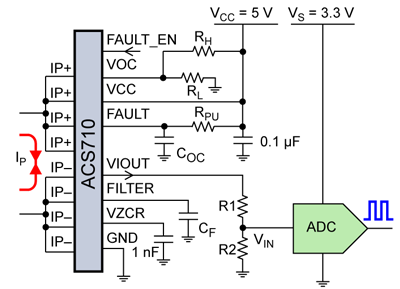 ACS710 typical application