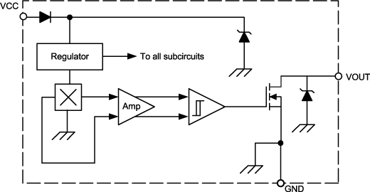 Block diagram of a simple Hall effect switch IC