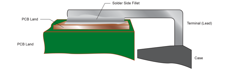 AN26009 Soldering Methods Fig-6