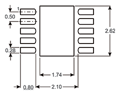 Figure 4: PCB Land Layout for 3 mm X 3 mm 10-Lead PQFN