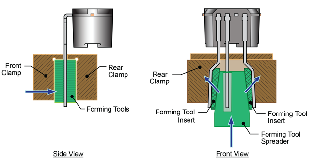 Figure 25. Clamping solution for pin trimming; bottom clamp forms an anvil on the bottom edge