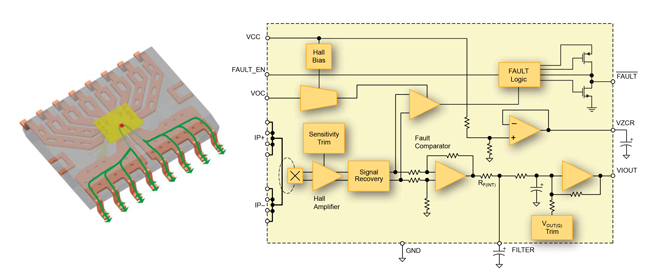 Figure 3. ACS710 current sensor IC in an SOIC16 package with block diagram