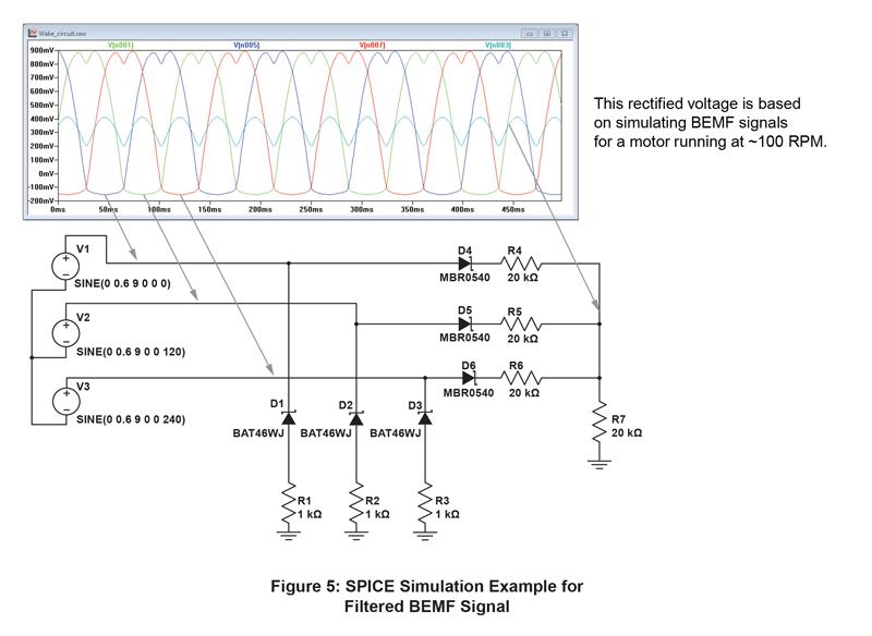 Figure 5: SPICE Simulation Example for Filtered BEMF Signal