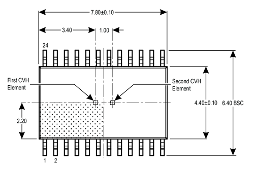 Figure 8: CVH Location within the A1335 Dual-Die IC