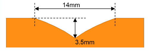 Figure 10: Cross-Sectional View of Application Target