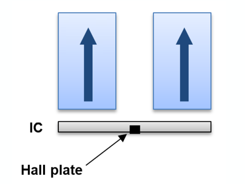 Figure 6: Cross-Sectional View of 0 G Magnet and Single Hall Plate Measurement