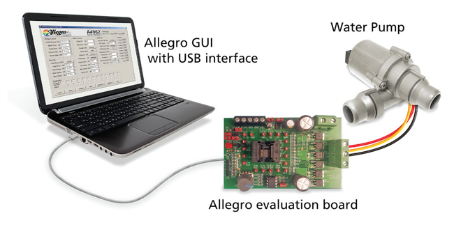 Figure 2: Allegro's software sets parameters and loads them directly into EEPROM. Evaluate changes in realtime.