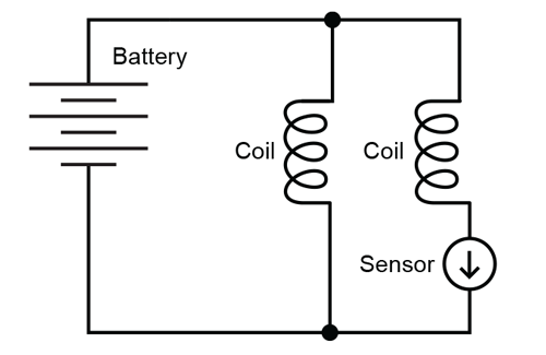 Figure 4: Typical Cross-Coil Assembly for Fuel Level Sensing