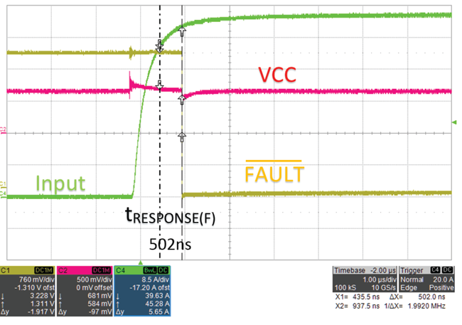 Figure 4: ACS733 Overcurrent Fault Detection