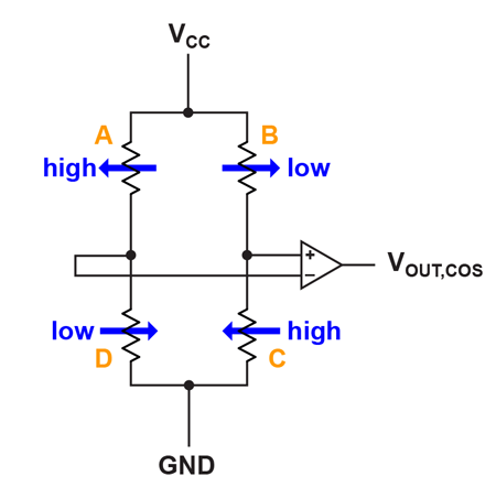 Figure 3: Wheatstone Bridge