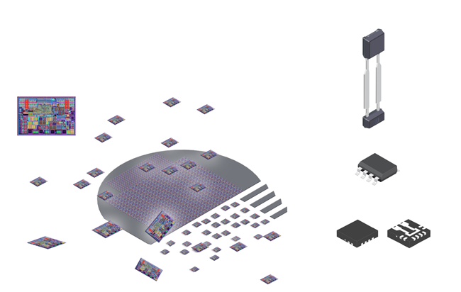 Figure 6: Wafer and die with GMR elements shown in red (left), final packaging examples (right)