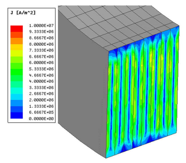Figure 12: Eddy currents magnitude density inside core with 0.375 mm sheets, at 5 kHz and 600 A, YZ cross section