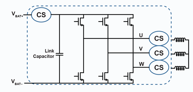 Figure 3: Simplified Three-Phase Inverter Schematic
