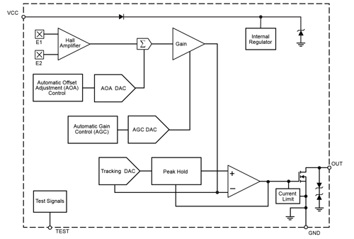 ATS468: Three-Wire Sensor with Continuous Calibration