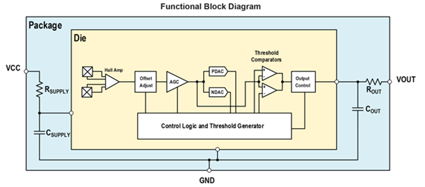 ATS668LSM Block Diagram