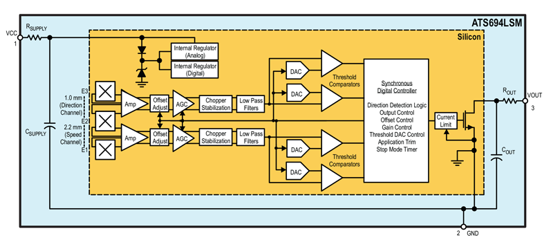 ATS694 Block Diagram