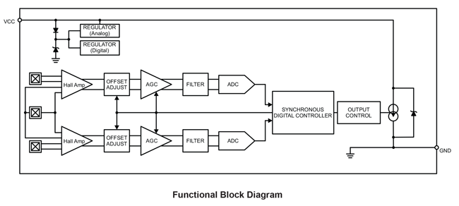 ATS699 Block Diagram