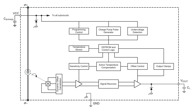 ACS773 Block Diagram