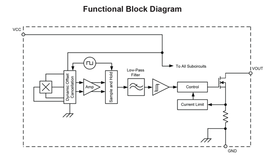 APS11205 Functional Block Diagram