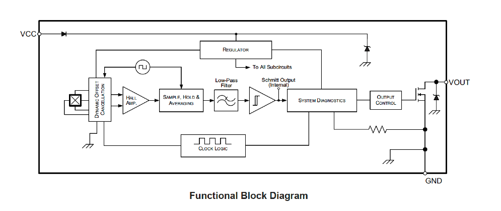 APS11450: 3-Wire Hall-Effect Switch with Advanced Diagnostics