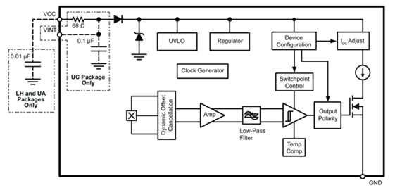 APS11500 Block Diagram