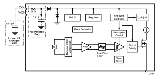 APS11900 Block Diagram