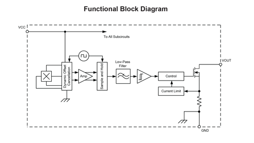 APS122x5 Functional Block Diagram