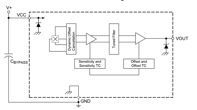 A1308-9 Block Diagram