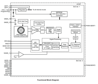 A1337 Block Diagram