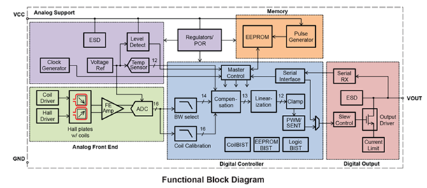 A1342 Block Diagram