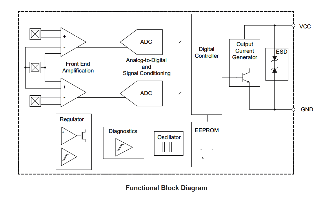 A19520 Block Diagram
