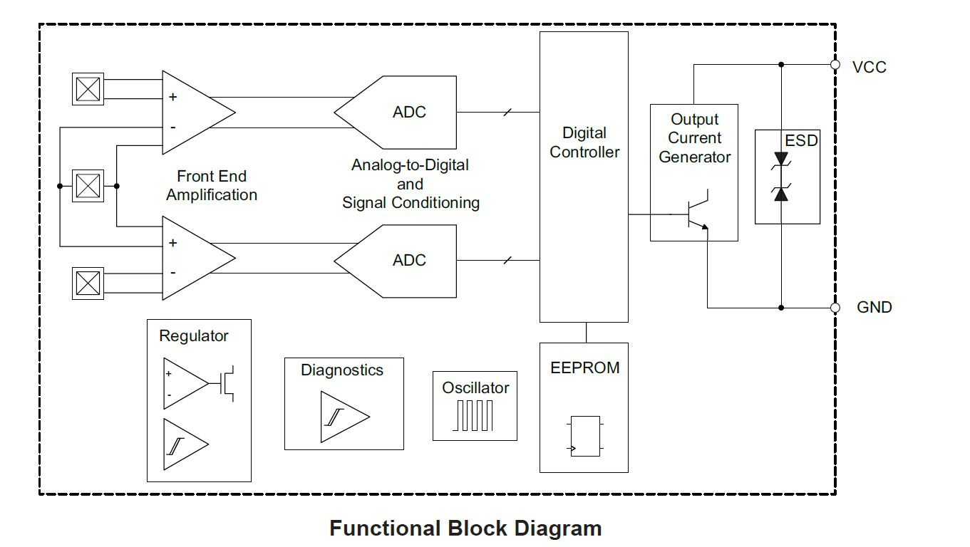 ATS19520 Block Diagram